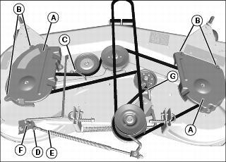 Adeck on John Deere Mower Deck Belt Diagram
