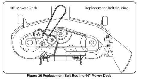 46 inch murray lawn mower wiring diagram dixon lawn mower wiring diagram free download